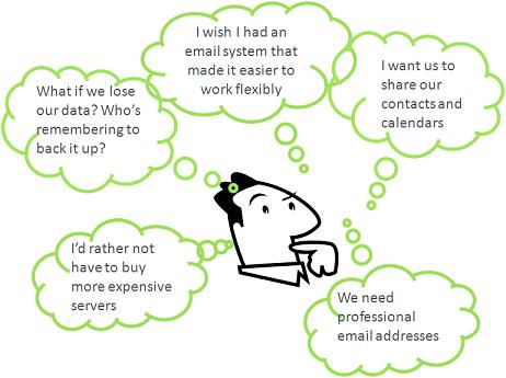 Picture showing how Nuage hosted exchange email solves communication and collaboration problems