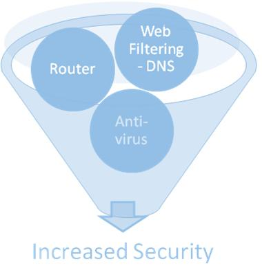 Picture of Nuage website security solution